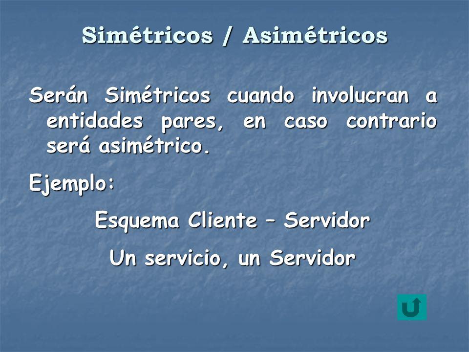 Serán Simétricos cuando involucran a entidades pares, en caso contrario será asimétrico. Ejemplo: Esquema Cliente – Servidor Un servicio, un Servidor