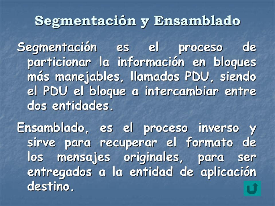 Segmentación es el proceso de particionar la información en bloques más manejables, llamados PDU, siendo el PDU el bloque a intercambiar entre dos ent