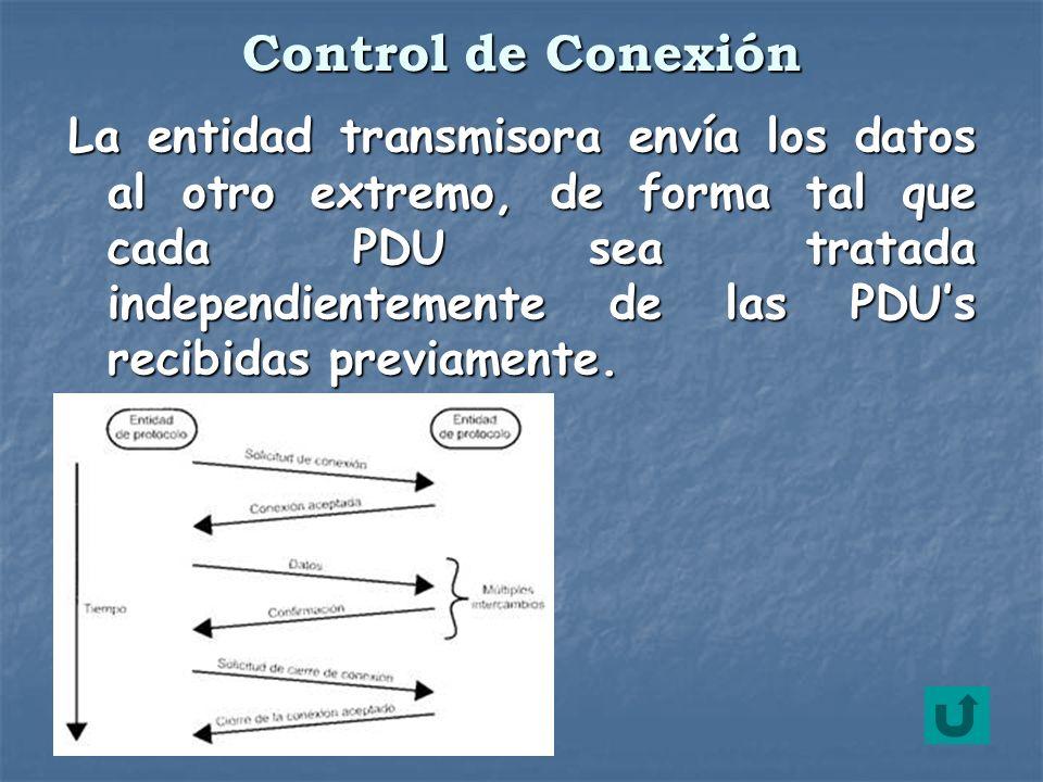 La entidad transmisora envía los datos al otro extremo, de forma tal que cada PDU sea tratada independientemente de las PDUs recibidas previamente. Co