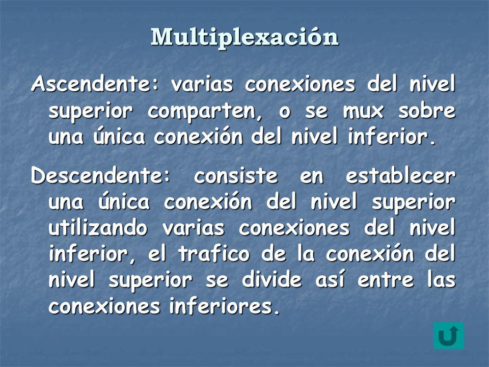 Ascendente: varias conexiones del nivel superior comparten, o se mux sobre una única conexión del nivel inferior. Descendente: consiste en establecer
