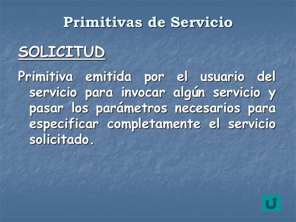SOLICITUD Primitiva emitida por el usuario del servicio para invocar algún servicio y pasar los parámetros necesarios para especificar completamente e