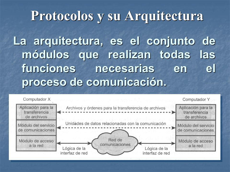 Protocolos y su Arquitectura Protocolos y su Arquitectura La arquitectura, es el conjunto de módulos que realizan todas las funciones necesarias en el