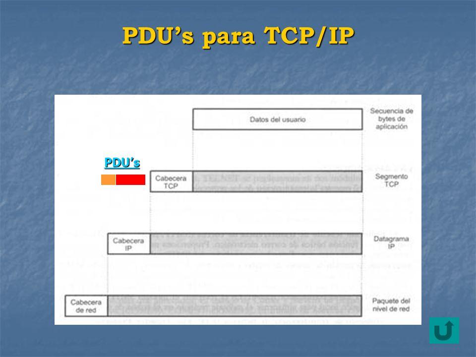 PDUs para TCP/IP PDUs