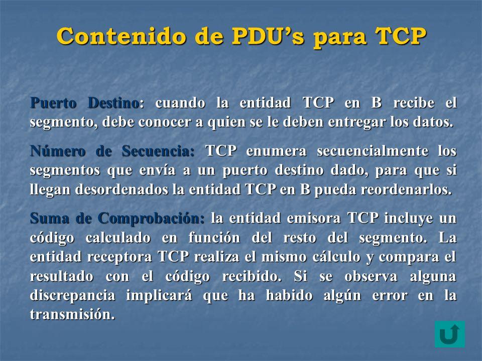 Contenido de PDUs para TCP Puerto Destino: cuando la entidad TCP en B recibe el segmento, debe conocer a quien se le deben entregar los datos. Número