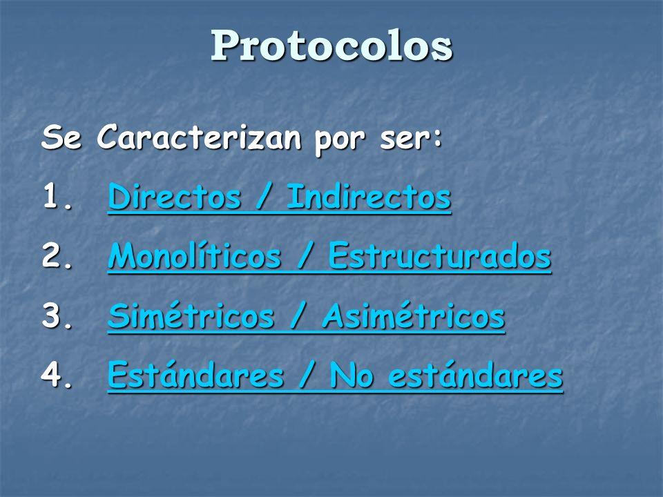 Protocolos Se Caracterizan por ser: 1.Directos / Indirectos Directos / IndirectosDirectos / Indirectos 2.Monolíticos / Estructurados Monolíticos / Est
