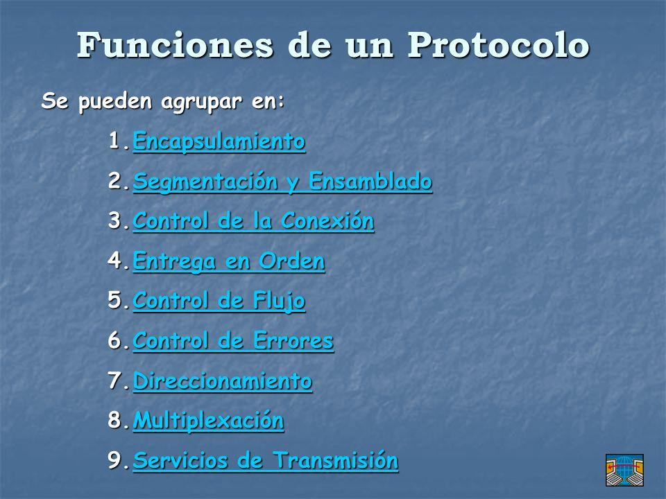 Funciones de un Protocolo Se pueden agrupar en: 1.Encapsulamiento Encapsulamiento 2.Segmentación y Ensamblado Segmentación y EnsambladoSegmentación y