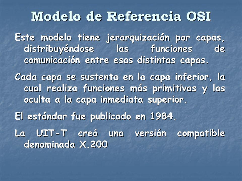 Modelo de Referencia OSI Este modelo tiene jerarquización por capas, distribuyéndose las funciones de comunicación entre esas distintas capas. Cada ca