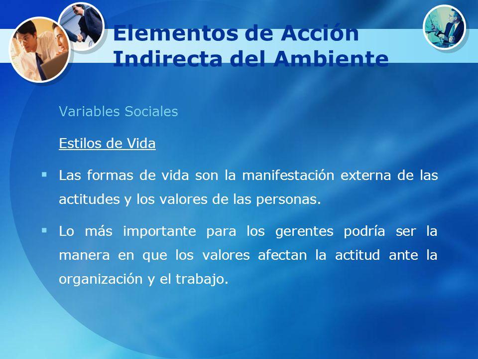 Elementos de Acción Indirecta del Ambiente Variables Sociales Estilos de Vida Las formas de vida son la manifestación externa de las actitudes y los v
