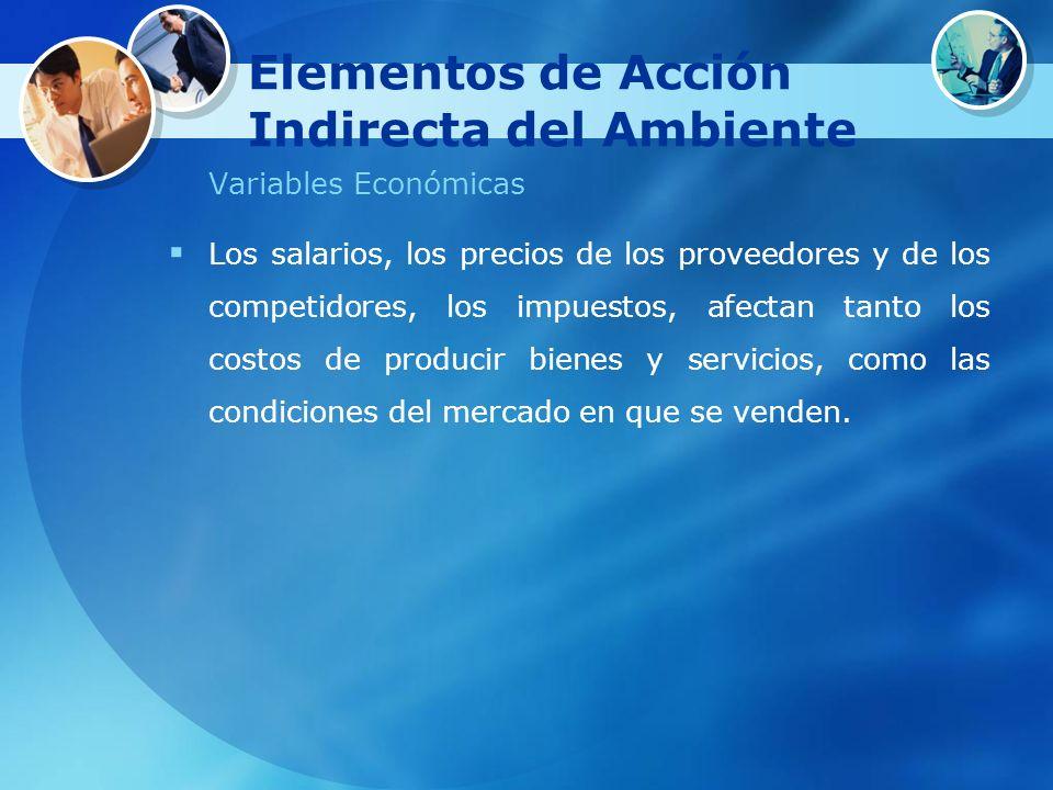 Elementos de Acción Indirecta del Ambiente Variables Económicas Los salarios, los precios de los proveedores y de los competidores, los impuestos, afe