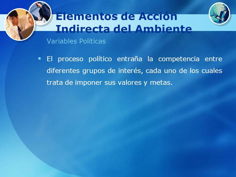 Elementos de Acción Indirecta del Ambiente Variables Políticas El proceso político entraña la competencia entre diferentes grupos de interés, cada uno