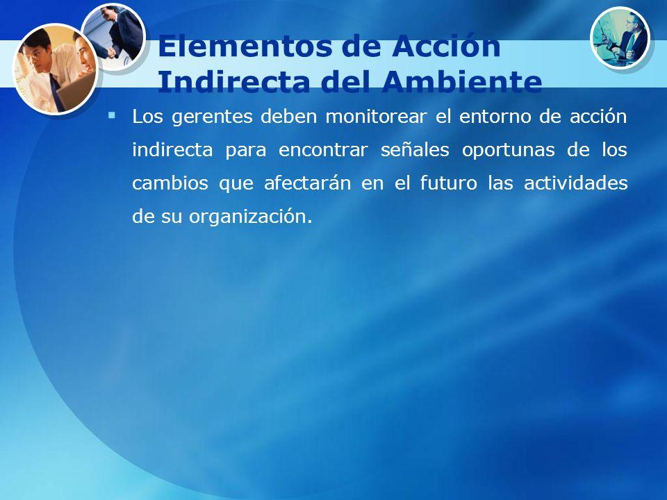 Elementos de Acción Indirecta del Ambiente Los gerentes deben monitorear el entorno de acción indirecta para encontrar señales oportunas de los cambio