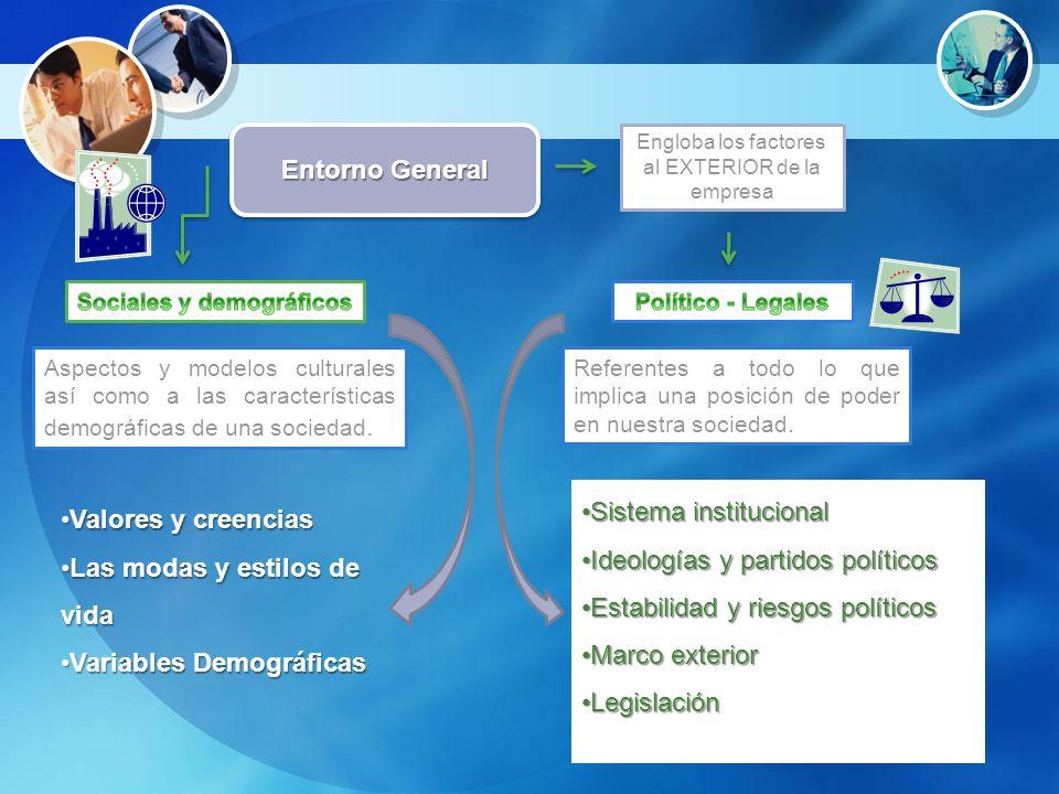 Entorno General Engloba los factores al EXTERIOR de la empresa Referentes a todo lo que implica una posición de poder en nuestra sociedad. Sistema ins