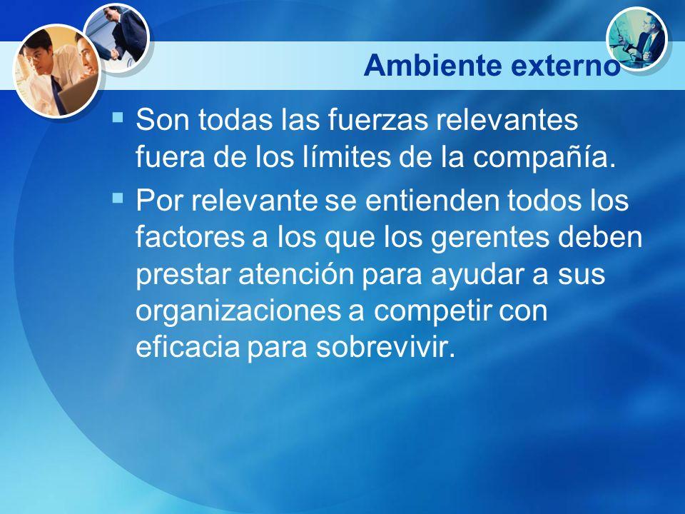Ambiente externo Son todas las fuerzas relevantes fuera de los límites de la compañía. Por relevante se entienden todos los factores a los que los ger