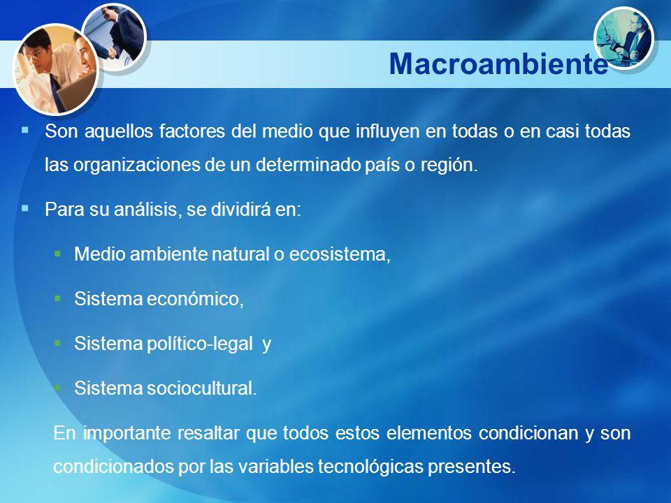 Macroambiente Son aquellos factores del medio que influyen en todas o en casi todas las organizaciones de un determinado país o región. Para su anális