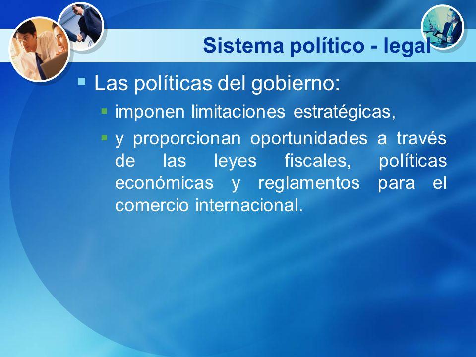 Sistema político - legal Las políticas del gobierno: imponen limitaciones estratégicas, y proporcionan oportunidades a través de las leyes fiscales, p