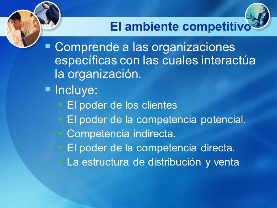 El ambiente competitivo Comprende a las organizaciones específicas con las cuales interactúa la organización. Incluye: El poder de los clientes El pod