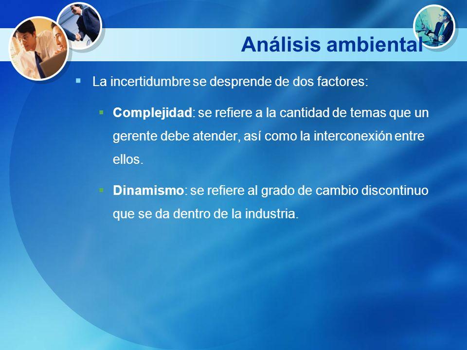Análisis ambiental La incertidumbre se desprende de dos factores: Complejidad: se refiere a la cantidad de temas que un gerente debe atender, así como
