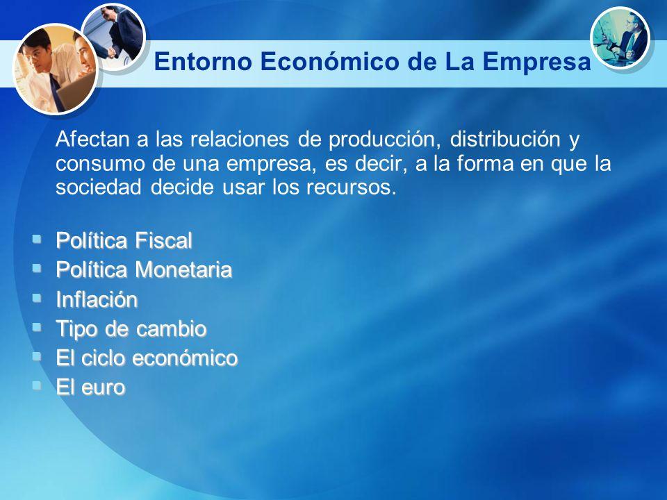 Entorno Económico de La Empresa Afectan a las relaciones de producción, distribución y consumo de una empresa, es decir, a la forma en que la sociedad