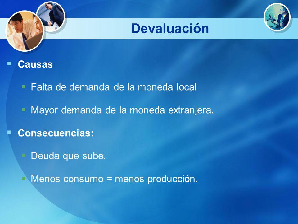 Devaluación Causas Falta de demanda de la moneda local Mayor demanda de la moneda extranjera. Consecuencias: Deuda que sube. Menos consumo = menos pro