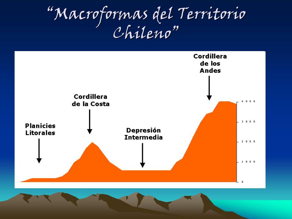 En la zona central, la meseta cede su lugar al valle Longitudinal, de unos 965 km de longitud y una anchura que oscila entre los 40 y los 80 km, que e