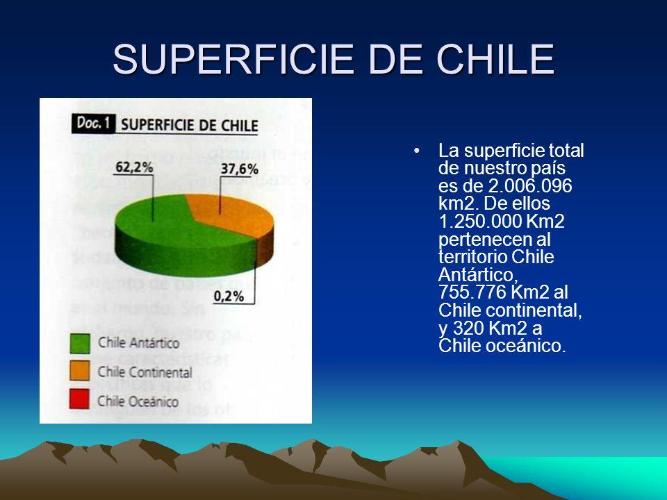 SUPERFICIE DE CHILE La superficie total de nuestro país es de 2.006.096 km2.