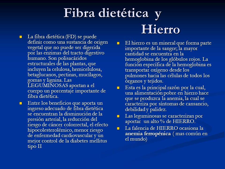 Fibra dietética y Hierro La fibra dietética (FD) se puede definir como una sustancia de origen vegetal que no puede ser digerida por las enzimas del t