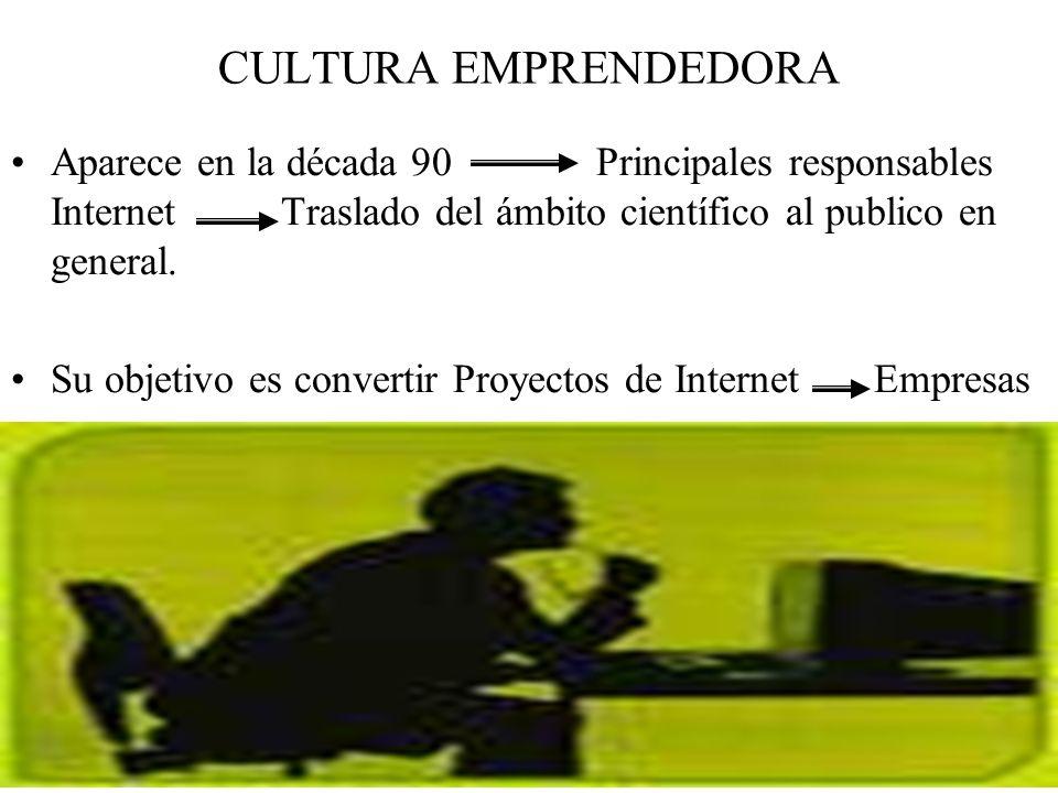 CULTURA EMPRENDEDORA Aparece en la década 90 Principales responsables Internet Traslado del ámbito científico al publico en general. Su objetivo es co