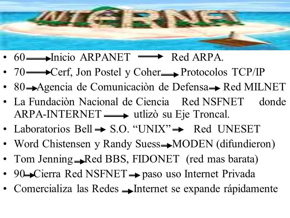60 Inicio ARPANET Red ARPA. 70 Cerf, Jon Postel y Coher Protocolos TCP/IP 80 Agencia de Comunicaciòn de Defensa Red MILNET La Fundaciòn Nacional de Ci