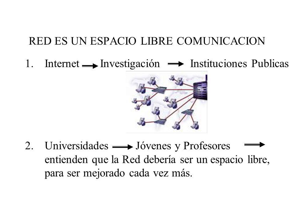 RED ES UN ESPACIO LIBRE COMUNICACION 1.Internet Investigación Instituciones Publicas 2.Universidades Jóvenes y Profesores entienden que la Red debería