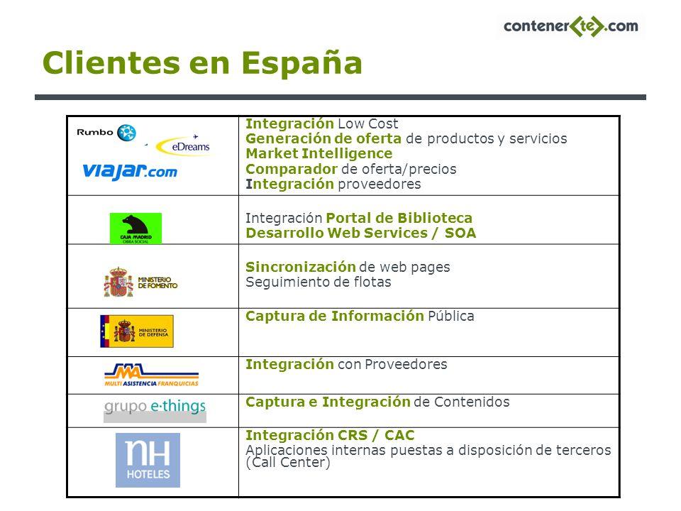 Clientes en España Integración Low Cost Generación de oferta de productos y servicios Market Intelligence Comparador de oferta/precios Integración pro