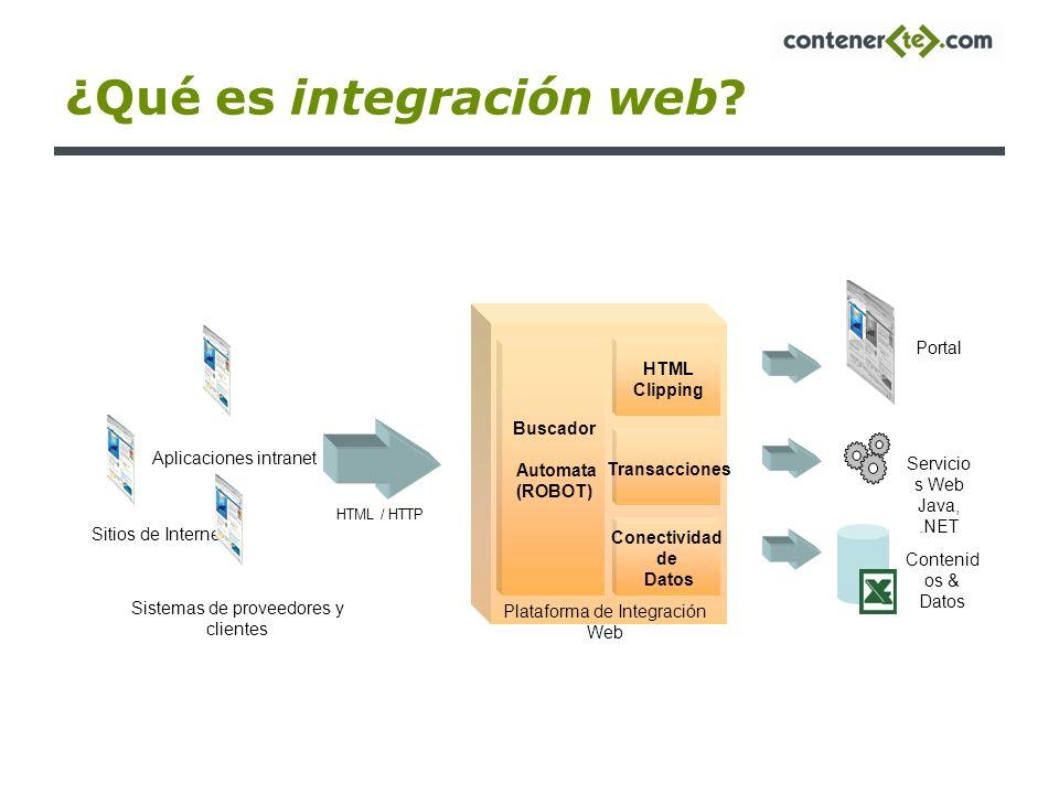 ¿Qué es integración web? Buscador Automata (ROBOT) Portal Sitios de Internet Aplicaciones intranet Plataforma de Integración Web Servicio s Web Java,.
