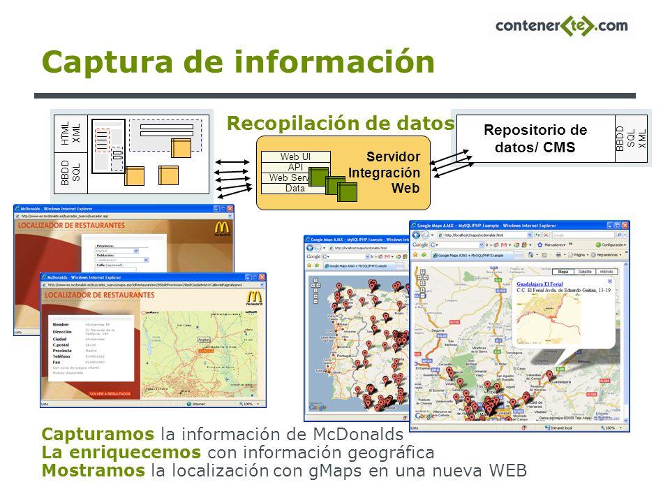 Captura de información Servidor Integración Web Web UI API Web Service Data Repositorio de datos/ CMS BBDD SQL XML BBDD SQL HTML XML Recopilación de d