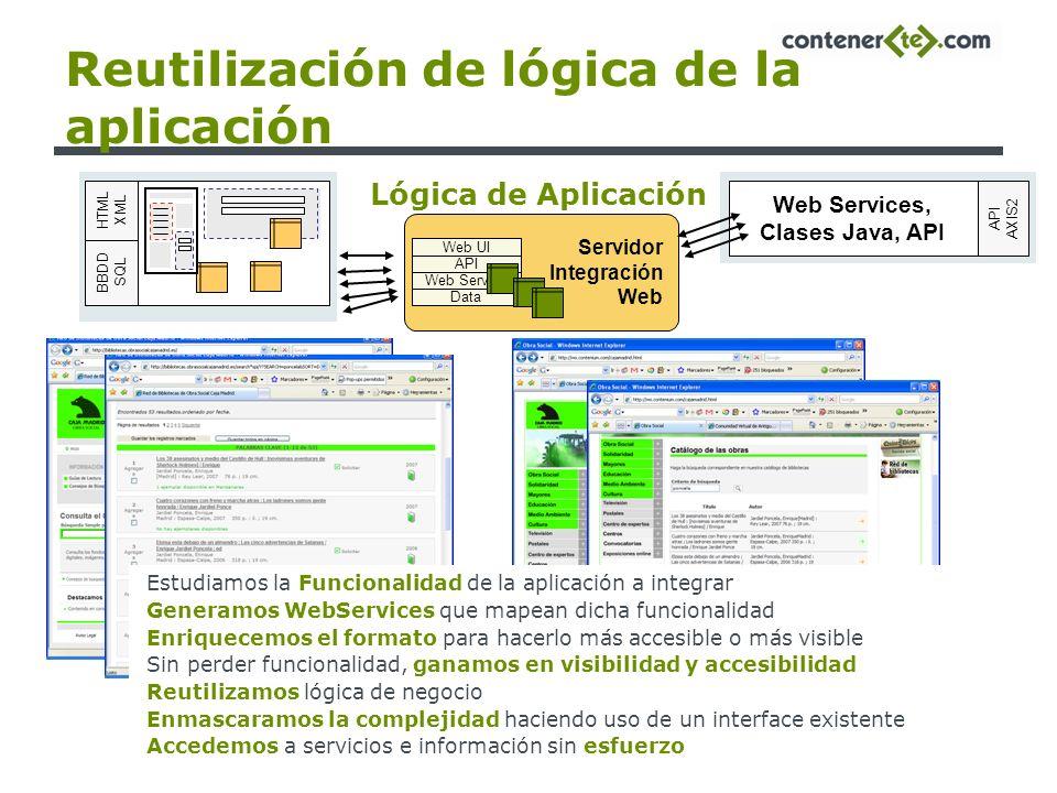 Reutilización de lógica de la aplicación Servidor Integración Web Web UI API Web Service Data Web Services, Clases Java, API API AXIS2 BBDD SQL HTML X