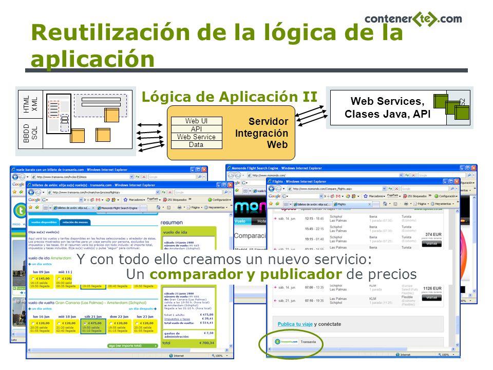 Reutilización de la lógica de la aplicación Servidor Integración Web Web UI API Web Service Data Web Services, Clases Java, API API AXIS2 BBDD SQL HTM
