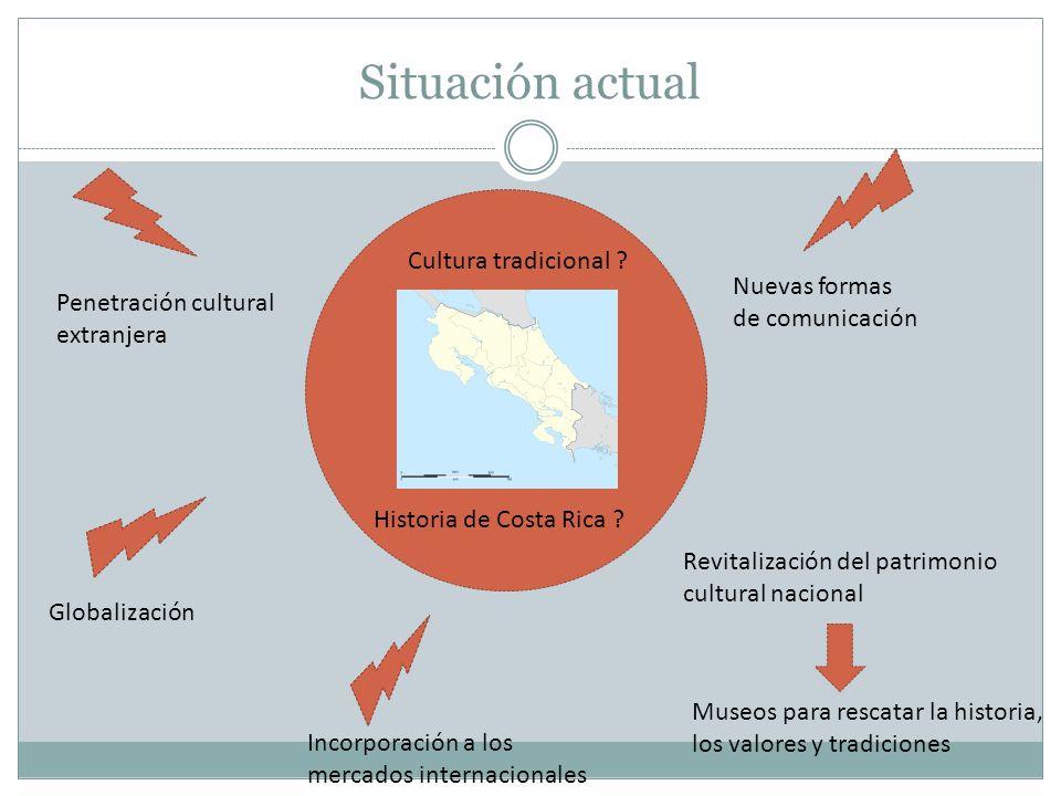 Situación actual Cultura tradicional ? Historia de Costa Rica ? Penetración cultural extranjera Globalización Incorporación a los mercados internacion