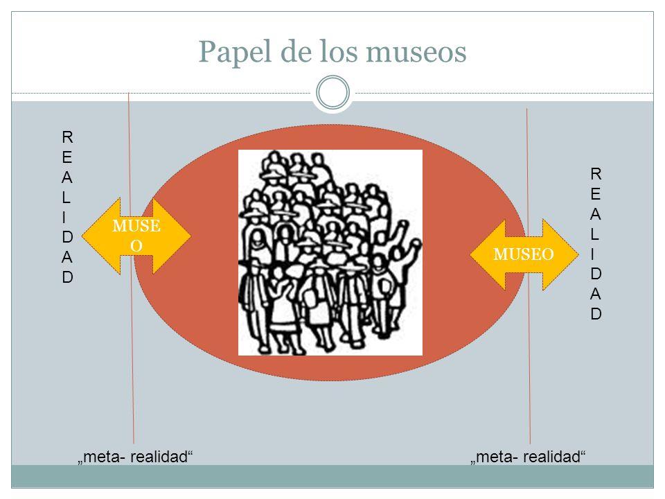 Papel de los museos REALIDADREALIDAD REALIDADREALIDAD MUSE O meta- realidad MUSEO