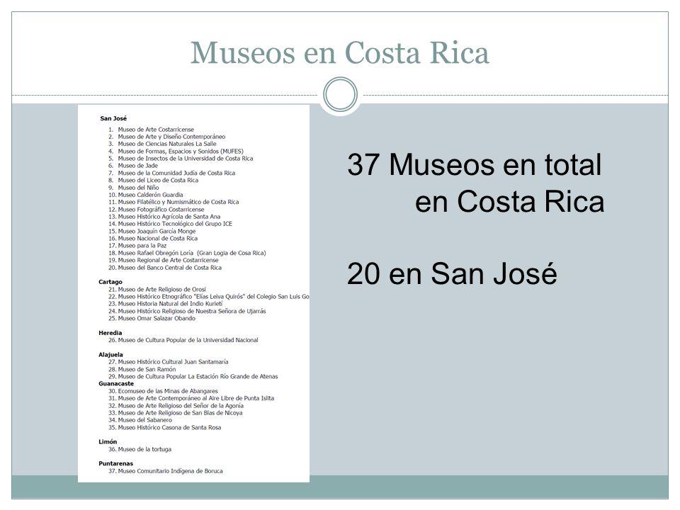 Museos en Costa Rica 37 Museos en total en Costa Rica 20 en San José
