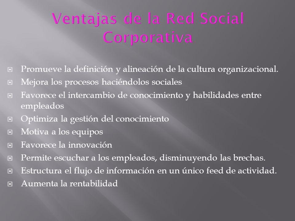 Promueve la definición y alineación de la cultura organizacional. Mejora los procesos haciéndolos sociales Favorece el intercambio de conocimiento y h