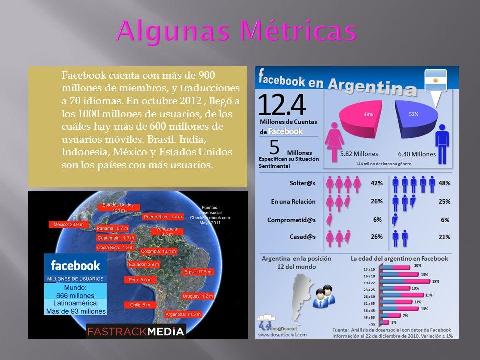 Facebook cuenta con más de 900 millones de miembros, y traducciones a 70 idiomas. En octubre 2012, llegó a los 1000 millones de usuarios, de los cuále