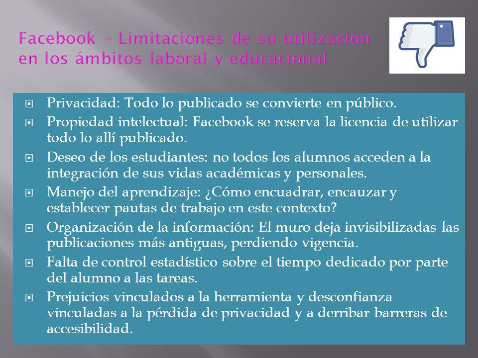Privacidad: Todo lo publicado se convierte en público. Propiedad intelectual: Facebook se reserva la licencia de utilizar todo lo allí publicado. Dese