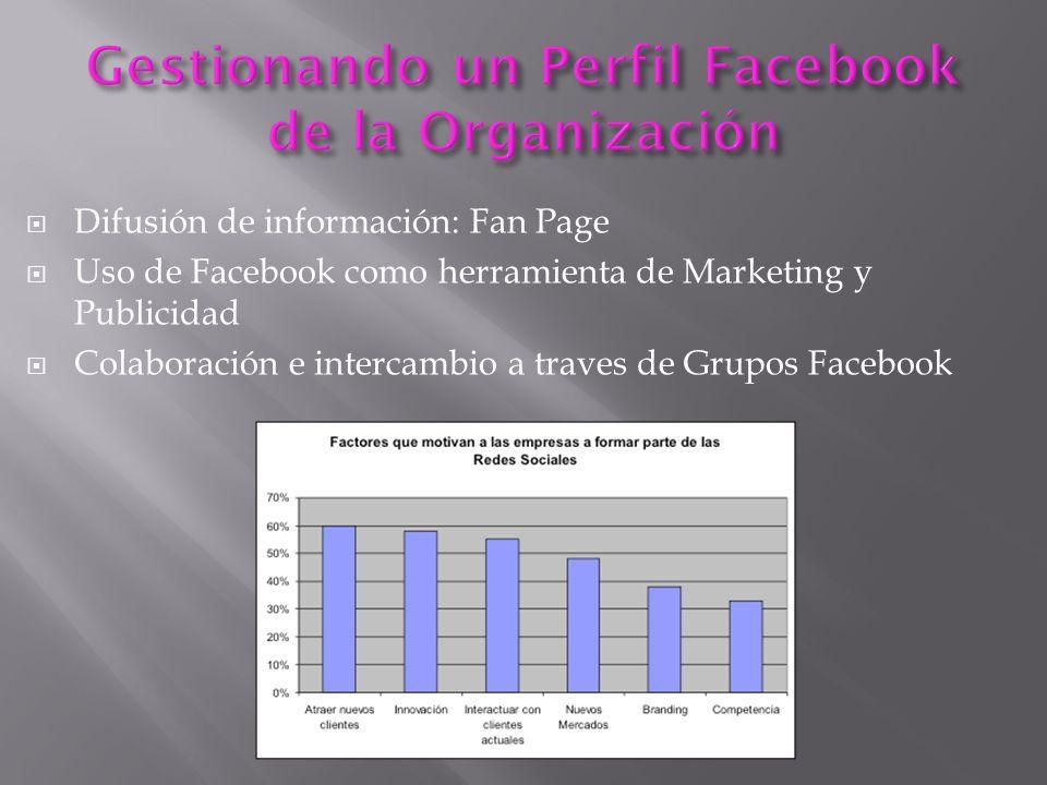 Difusión de información: Fan Page Uso de Facebook como herramienta de Marketing y Publicidad Colaboración e intercambio a traves de Grupos Facebook