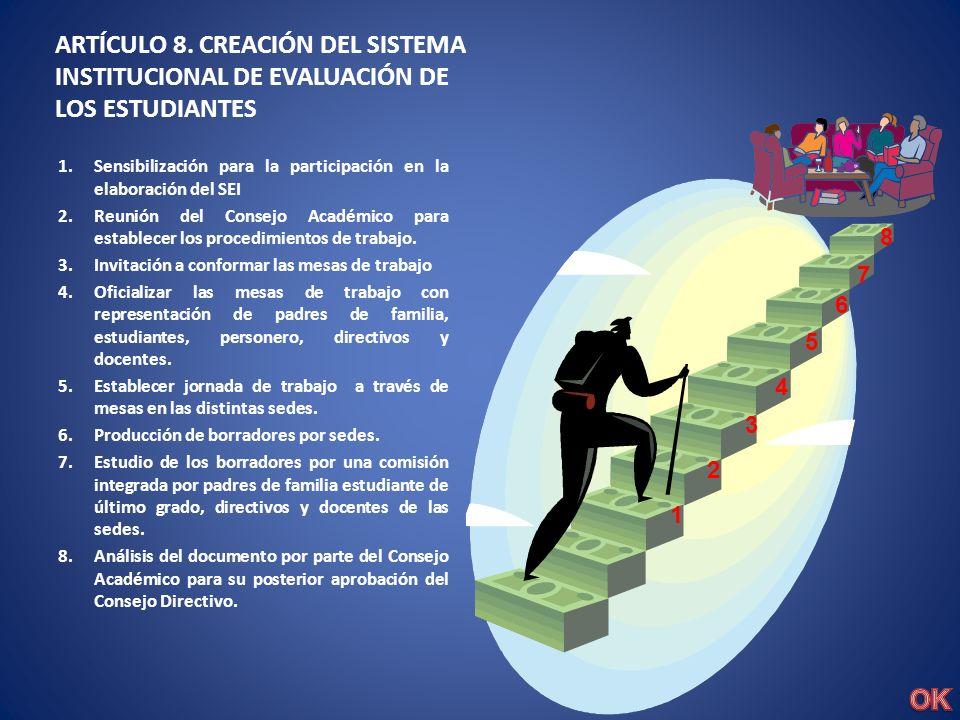 ARTÍCULO 8. CREACIÓN DEL SISTEMA INSTITUCIONAL DE EVALUACIÓN DE LOS ESTUDIANTES 1 2 3 4 5 6 7 1.Sensibilización para la participación en la elaboració