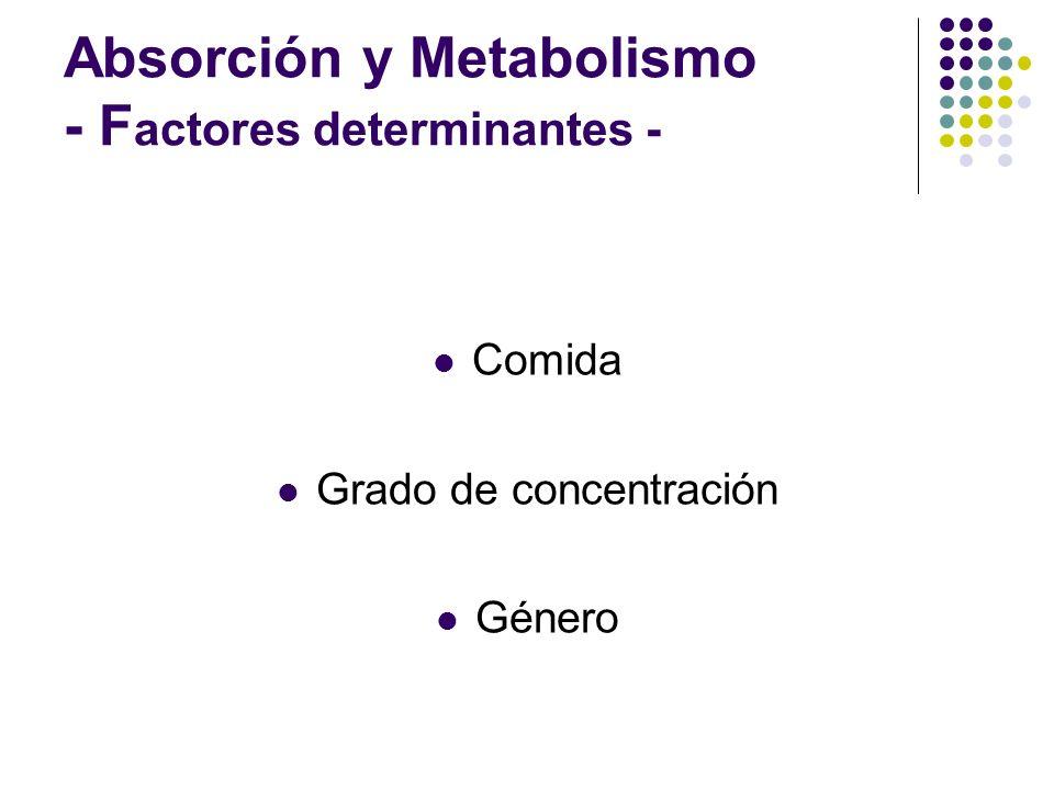 Absorción y Metabolismo - F actores determinantes - Comida Grado de concentración Género