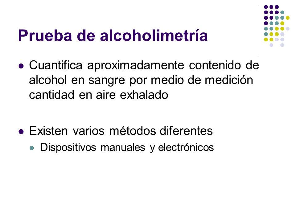 Prueba de alcoholimetría Cuantifica aproximadamente contenido de alcohol en sangre por medio de medición cantidad en aire exhalado Existen varios méto