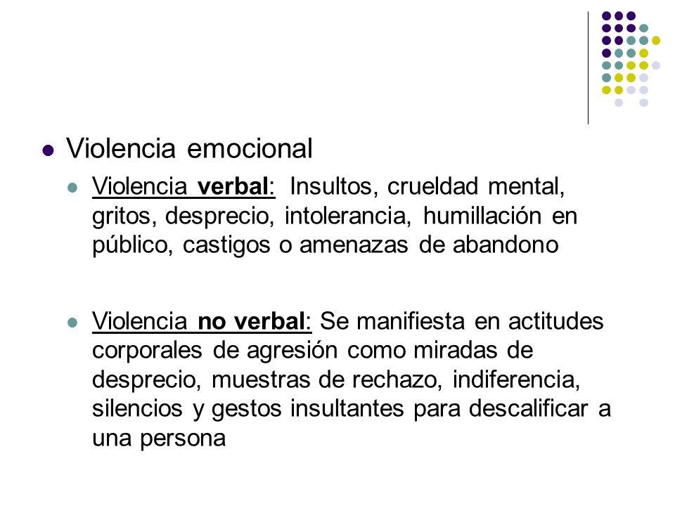 Violencia emocional Violencia verbal: Insultos, crueldad mental, gritos, desprecio, intolerancia, humillación en público, castigos o amenazas de aband