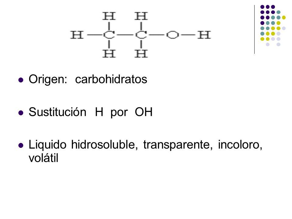 Origen: carbohidratos Sustitución H por OH Liquido hidrosoluble, transparente, incoloro, volátil