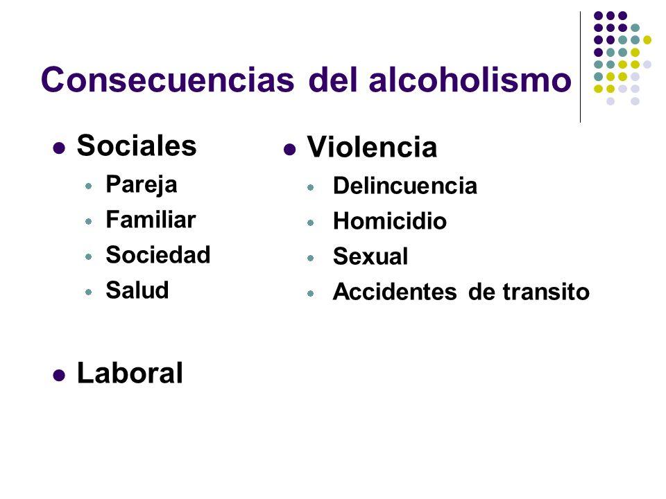 Consecuencias del alcoholismo Sociales Pareja Familiar Sociedad Salud Laboral Violencia Delincuencia Homicidio Sexual Accidentes de transito