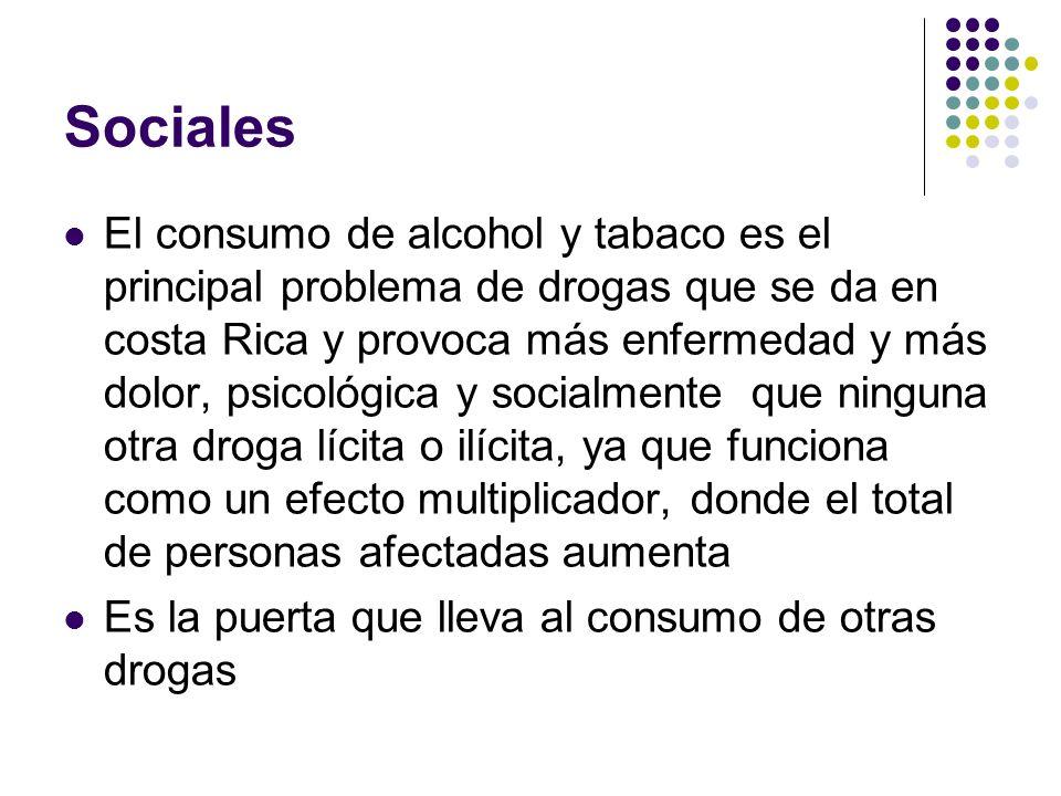 Sociales El consumo de alcohol y tabaco es el principal problema de drogas que se da en costa Rica y provoca más enfermedad y más dolor, psicológica y