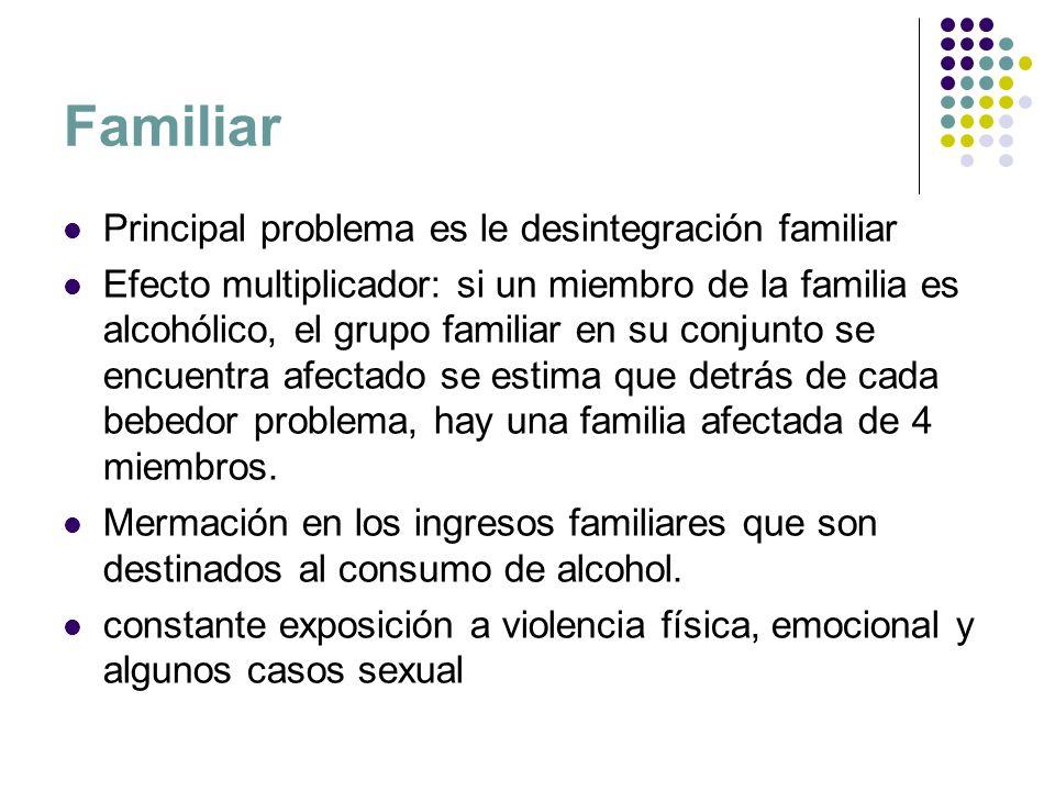 Familiar Principal problema es le desintegración familiar Efecto multiplicador: si un miembro de la familia es alcohólico, el grupo familiar en su con