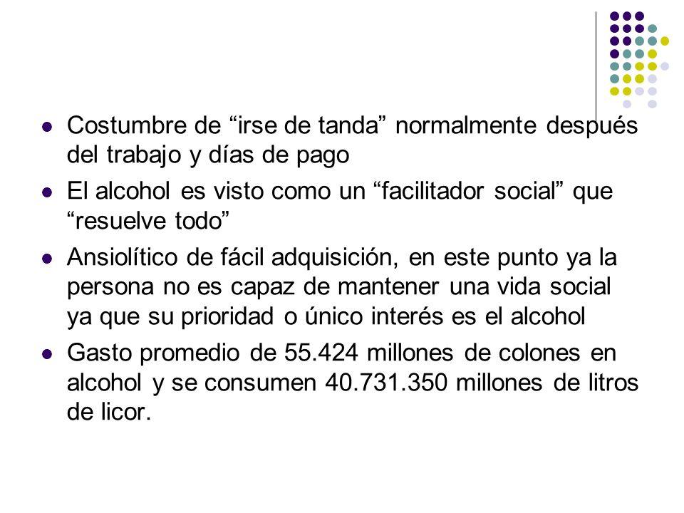Costumbre de irse de tanda normalmente después del trabajo y días de pago El alcohol es visto como un facilitador social que resuelve todo Ansiolítico